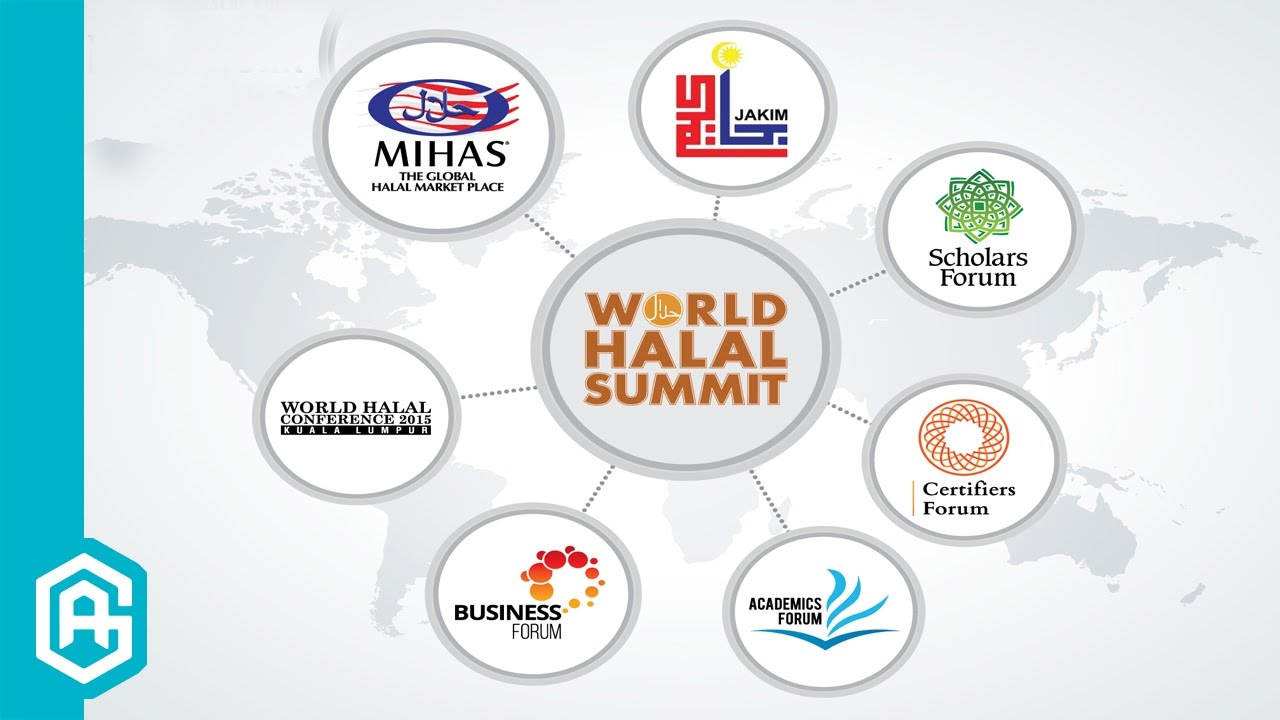Dünya'da Helal Gıda Organizasyonu Nasıl Yapılıyor? | Helal Gıda #17