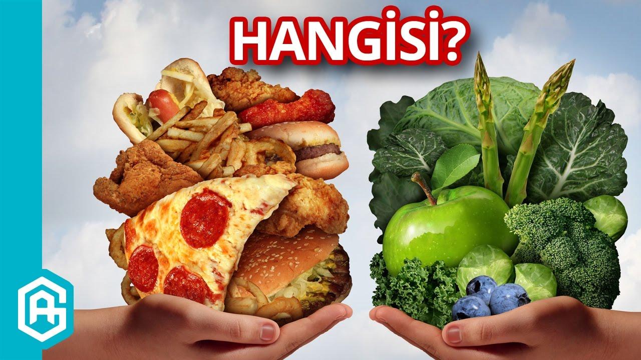 Fast Food Lokantalarda Yemek Yiyebilir Miyim? | Helal Gıda #8